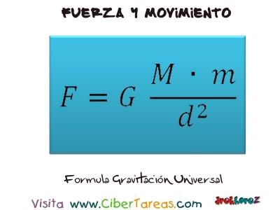 Formula de Gravitacion Universal - Fuerza y Movimiento
