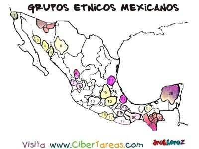 Mapa - Grupos Etnicos Mexicanos