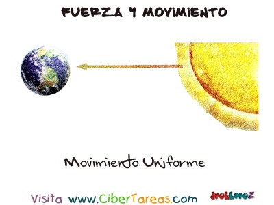 Movimiento Uniforme - Fuerza y Movimiento