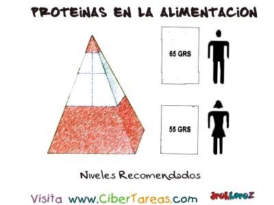 Niveles Recomendados - Proteinas en la Alimentacion