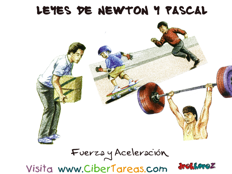 2 ley newton:
