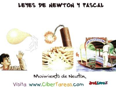 Tercera Ley del Mocimiento de Newton
