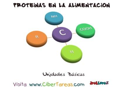 Unidades Basicas - Proteinas en la Alimentacion