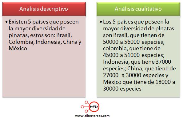analisis descriptivo cualitativo geografia
