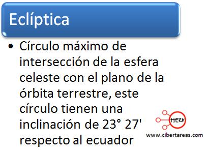 ecliptica concepto definicion geografia