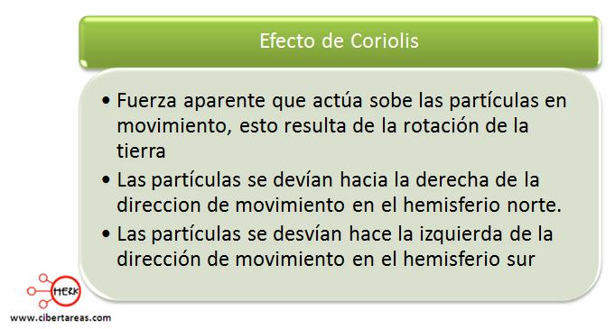 efecto coriolis