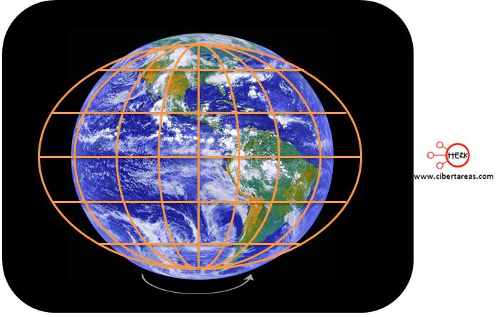 influencia de la rotacion en la forma de la tierra