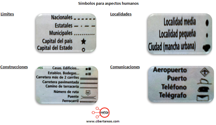 simbolos para aspectos humanos