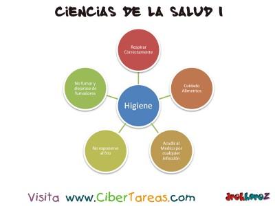 Higuiene del Sistema Respiratorio - Ciencias de la Salud_1
