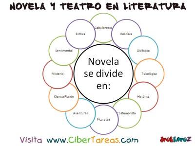Novela se divide - Literatura