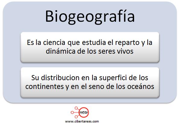 biogeografia concepto definicion geografia