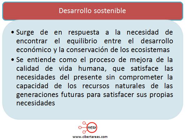 desarrollo sostenible geografia mapa conceptual definicion