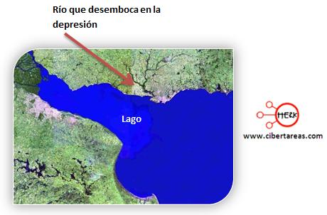 lagos de recepcion geografia