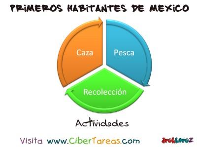 Actividades - Primeros Habitantes de México