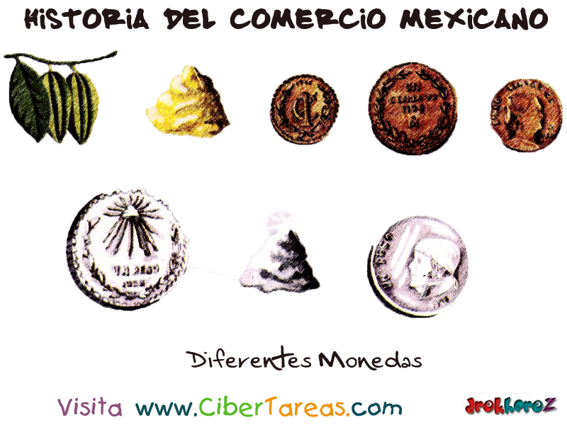 Diferentes Monedas – Historia del Comercio Mexicano