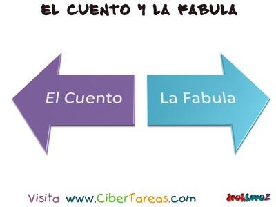 El Cuento y La Fabula
