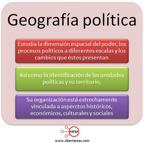 geografia politica concepto mapa conpetual definicion