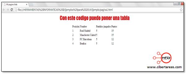 manual de html codigos para html insertar una tabla