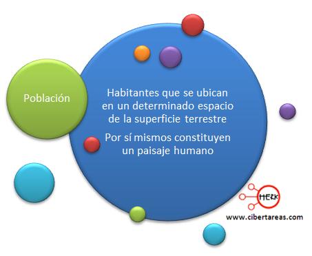 poblacion concepto definicion caracteristicas socioculturales de la poblacion