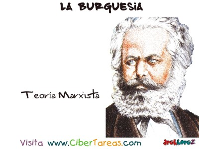 Teoria Marxista - La Burguesia