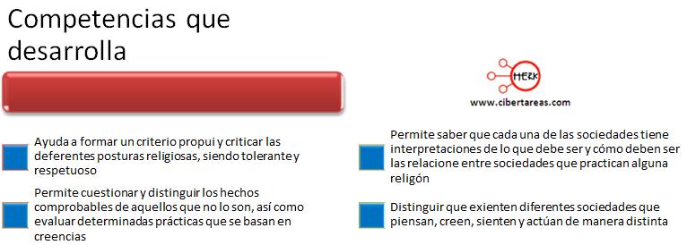 competencias que desarrolla el conocimiento religioso