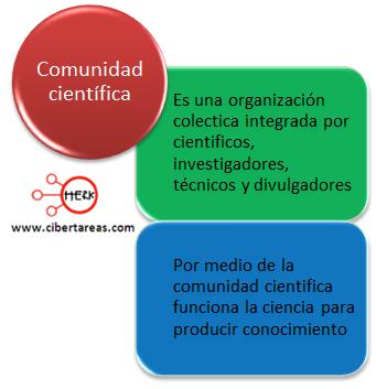 comunidad cientifica conocimiento cientifico