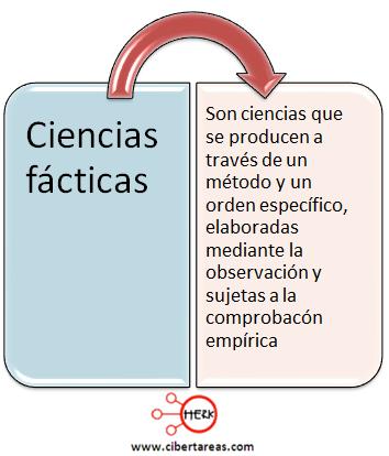 concepto de ciencias facticas introduccion a las ciencias sociales