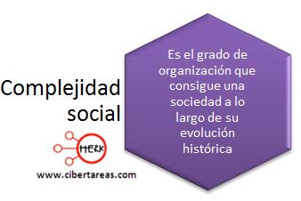 concepto de complejidad social