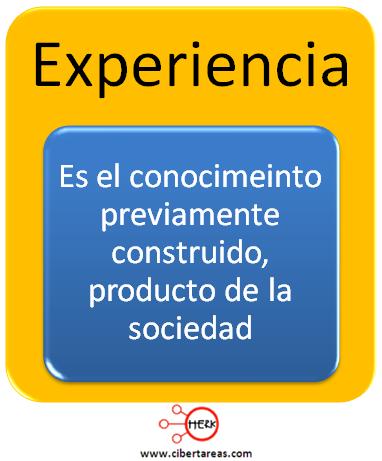 concepto de experiencia introduccion a las ciencias sociales