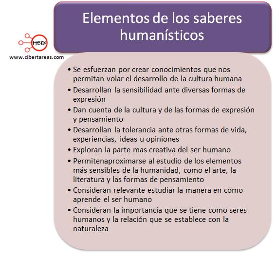elementos de los saberes humanisticos
