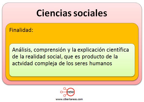finalidad de las ciencias sociales