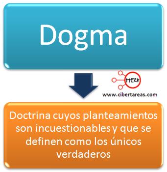 mapa conceptual dogma introduccion a las ciencias sociales