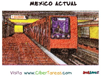 Mexico Actual