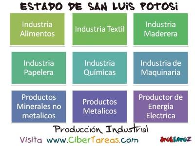 Produccion Industrial - San Luis Potosi