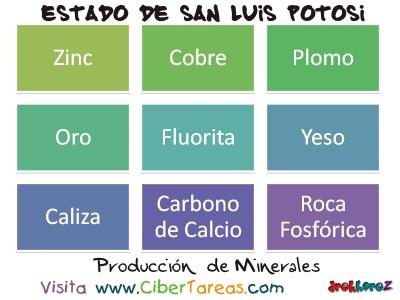 Produccion de Minerales - San Luis Potosi