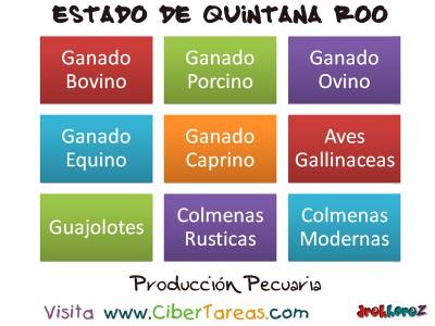 Produccion Pecuaria - Estado de Quintana Roo