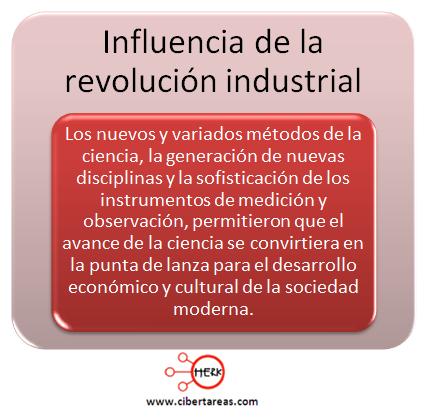influencia de la revolucion industrial