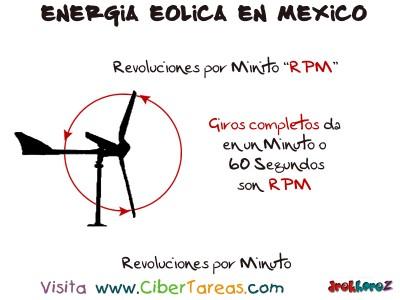Revoluciones por Minuto RPM - Energia Eolica en Mexico
