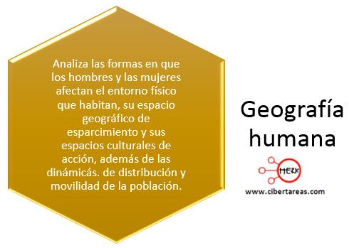 geografia humana introduccion a las ciencias sociales