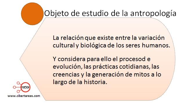 objeto de estudio de la antropologia