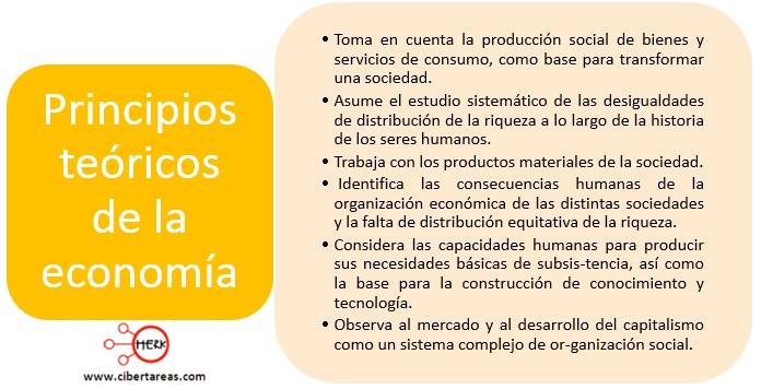 principios teoricos de la economia introduccion a las ciencias sociales