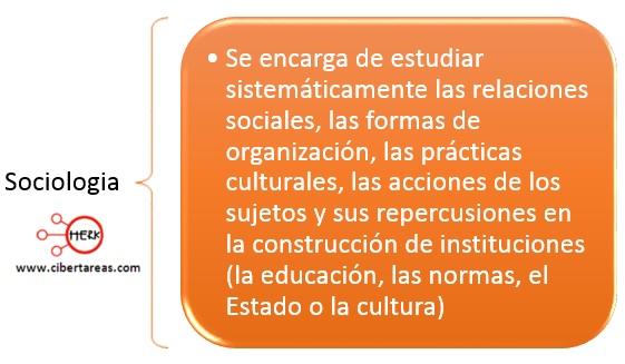 sociologia concepto introduccion a las ciencias sociales