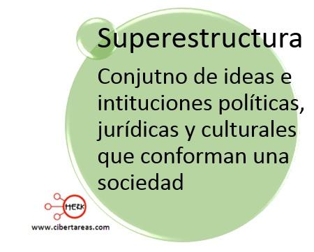 aportaciones de karl marx a las ciencias sociales superestructura
