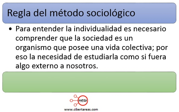 durkheim reglas del metodo sociologico