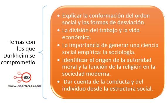 durkheim y sus ideas centrales