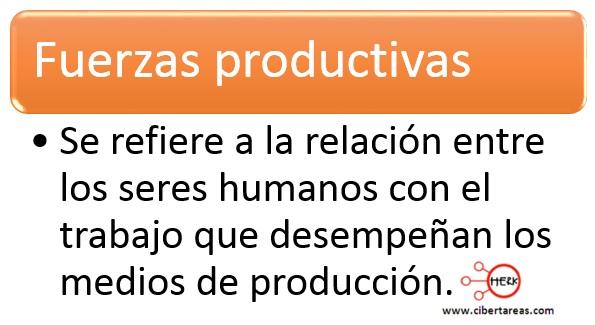 fuerzas productivas segun marx