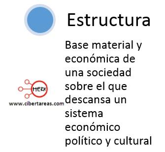la estructura de la sociedad segun marx