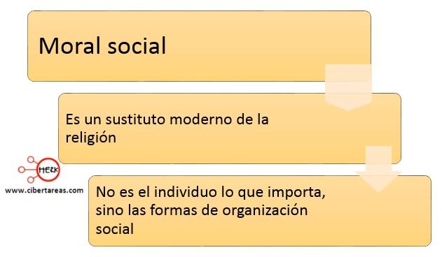 moral social durkheim