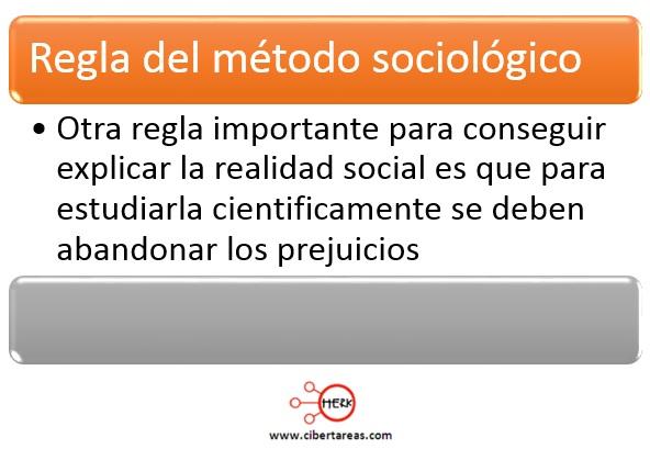 regla del metodo sociologico durkheim