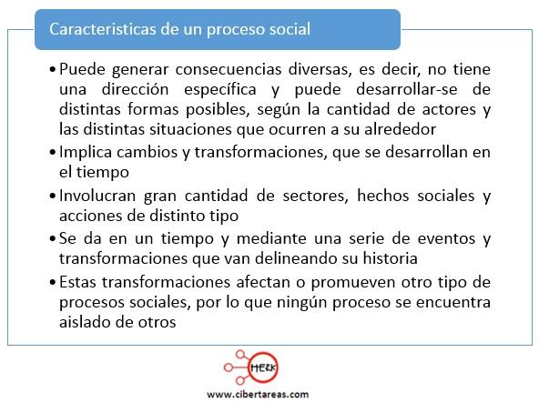 caracteristicas de un proceso social introduccion a las ciencias sociales